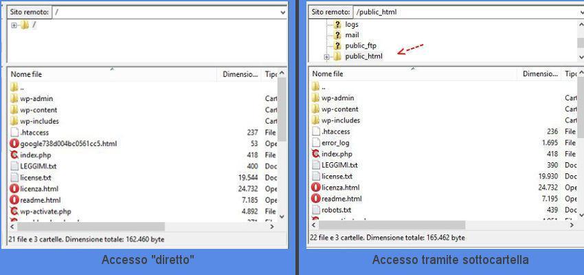accesso_FTP